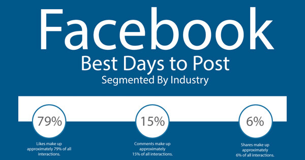 Best-Days-to-Post-on-Facebook-Infographic-315