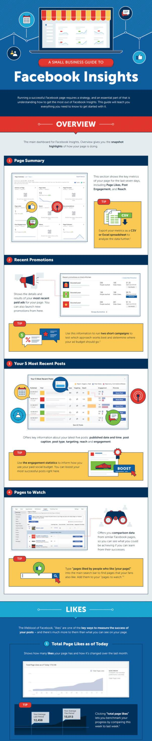 Facebook-Insights-Infographic_01