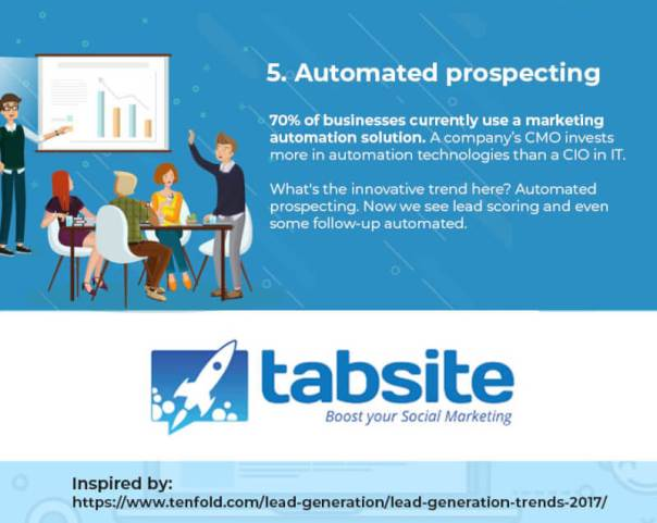 Lead-Generation-Trends-Infographic_04