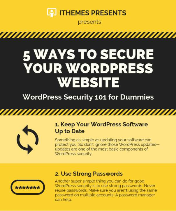 5-Ways-to-Secure-Your-WordPress-Site_01