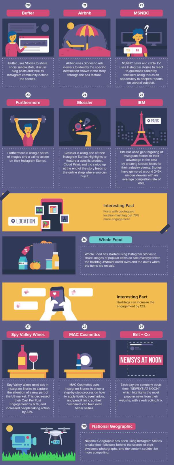 Best-Examples-of-How-Brands-Use-Instagram-Stories-Infographic_05