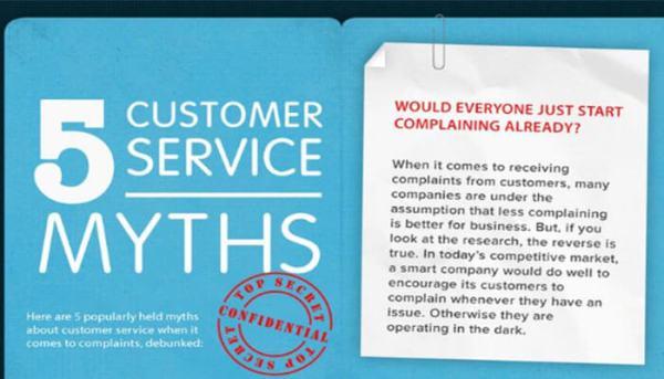 Customer-Service-Myths-700