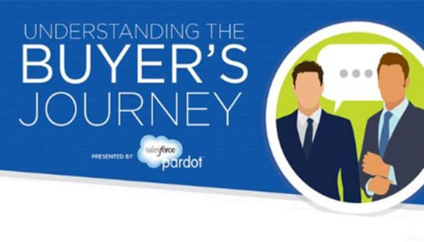 What-is-a-Buyers-Journey-700
