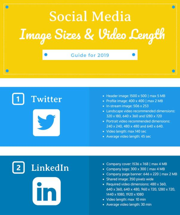 [Infographic]-Social-video-lengths-and-images-sizes_01a