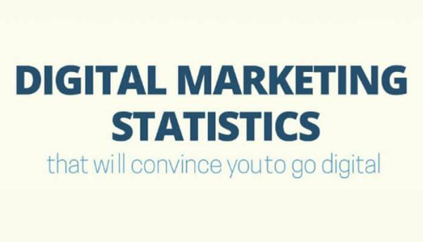 Digital-Marketing-Statistics-You-Need-to-Know-in-2020