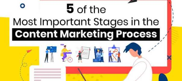5-important-stages-in-the-content-marketing-process