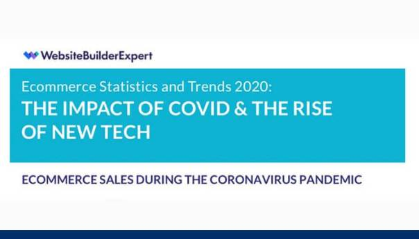 E-Commerce Statistics and Trends 2020 -Infographic header.