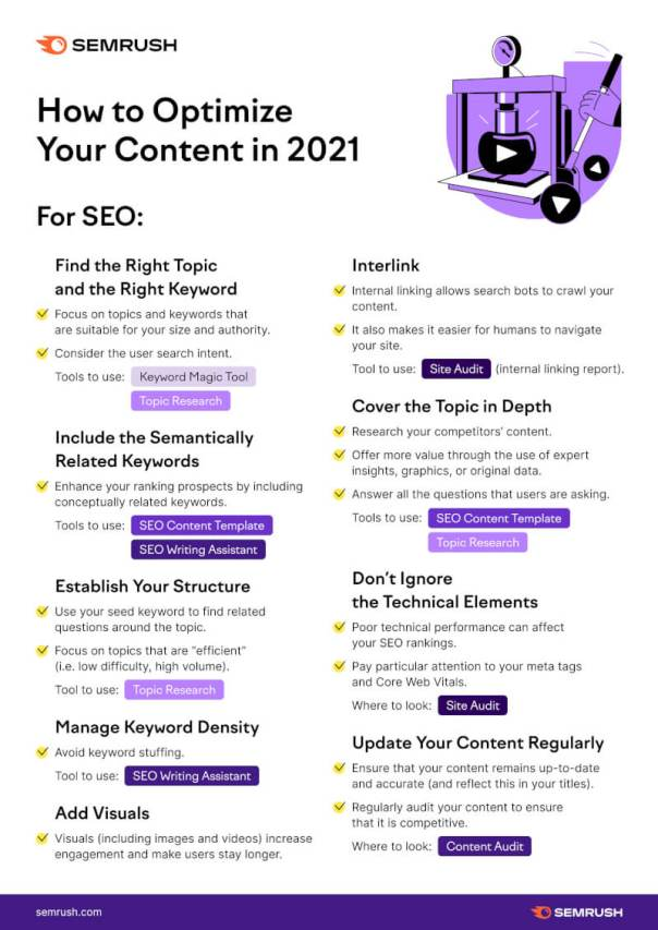 The-Complete-Guide-to-Content-Optimization. (Infographic)