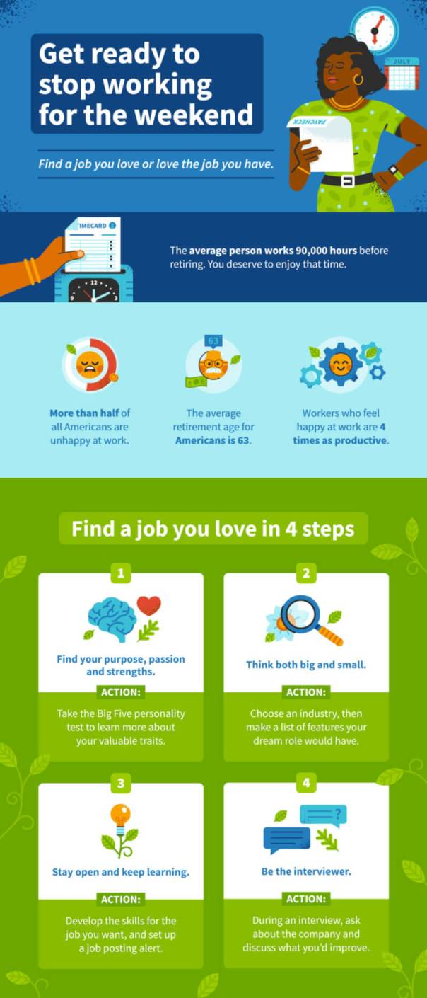 Tips-to-Identify-and-Pursue-a-Fulfilling-Career-infographic.