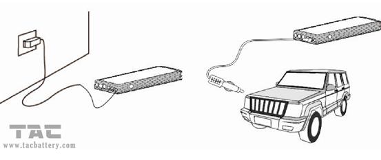 Multi Funtion Portable Car Jump Starter Vehicle Portable