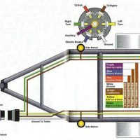 Trailer Wiring Diagram   TackleReviewer