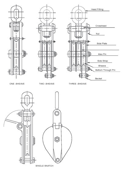 Wire Rope Pulley Blocks, Iron Pulley Olocks, Wire Rope