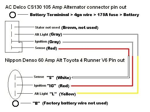cs130 alternator wiring diagram 1998 ez go gas golf cart cs144, big 3, battery done. one question | tacoma world