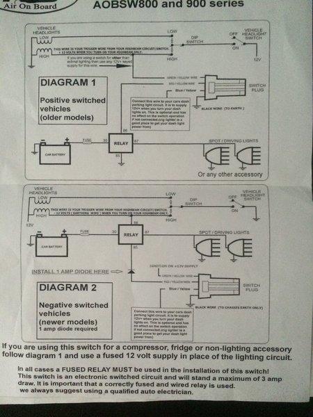 Diagram Moreover Led Fog Light Switch Wiring Diagram Furthermore Light
