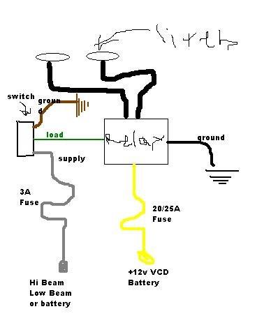 Never got a clear instruction about wiring 130w KC lights