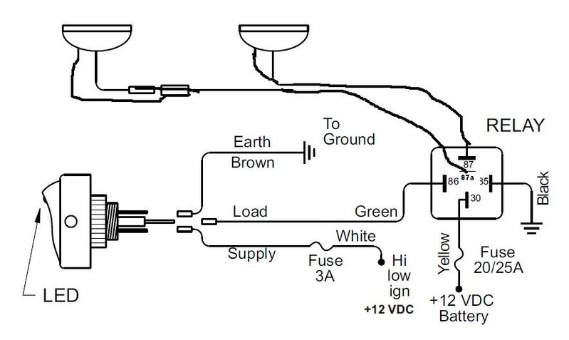 fog light wiring harness diagram