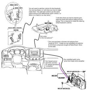 How to: Install 2009 JBL Head Unit w Bluetooth in 2005