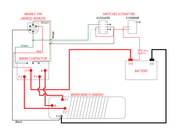 polaris winch wiring diagram polaris image wiring warn winch wiring diagram solenoid wiring diagrams on polaris winch wiring diagram