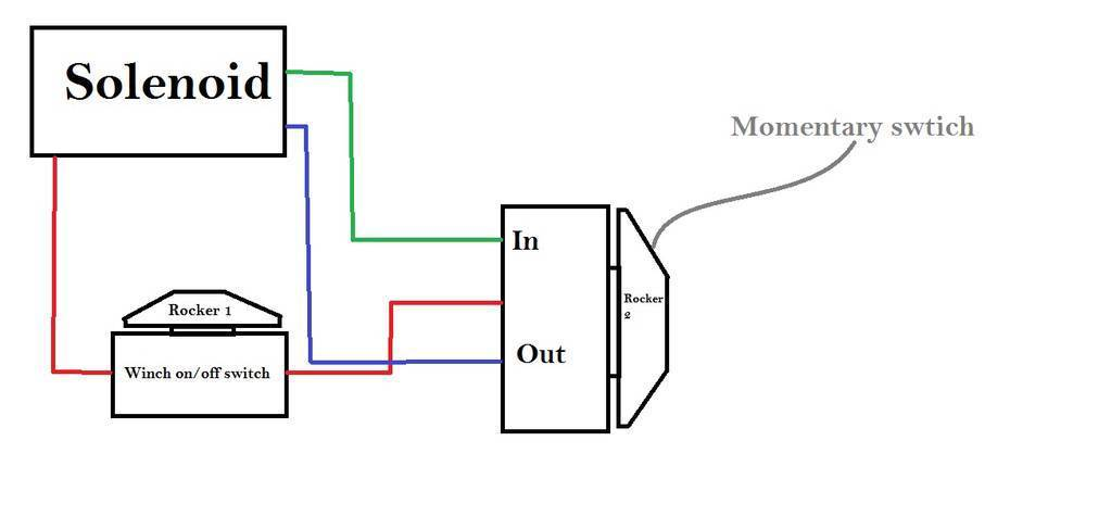 warn ce m8000 wiring diagram dog parts in cab winch control : 35 images - diagrams | honlapkeszites.co