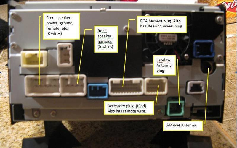 Eclipse Wiring Harness Diagram
