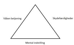 triad-dansk