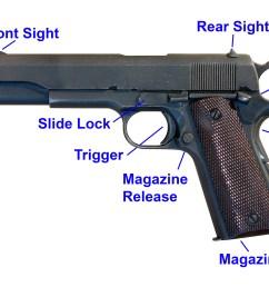 basic handgun tactics [ 3600 x 2464 Pixel ]