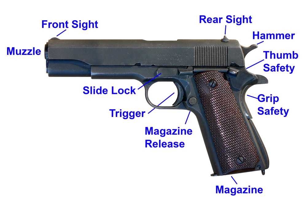 medium resolution of basic handgun tactics