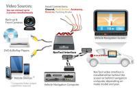 Backup Camera Wiring Diagram On Pioneer Reverse Pioneer ...