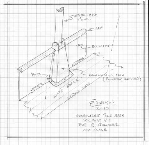 Stabilizer Systems and Auxillary Sails. Tad Roberts Yacht