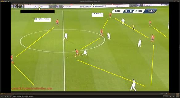 A screenshot of the 3-5-2. Yellow lines connect the 'units'. Lee Yong, Lee Chung-Yong, and Park Chu-Young are off screen.