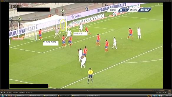 The shot by Samaras is flicked on by an unmarked Torosidis. Where is Kim JS?