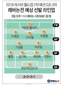 LEBKOR lineup kor