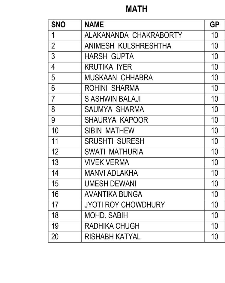 CBSE Class X Result (2014-15)