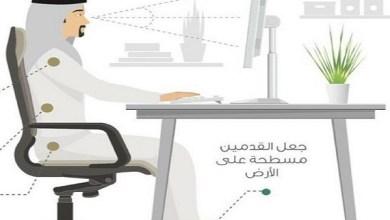 Photo of لتلافي آلام الظهر والمفاصل.. تعرف على طريقة الجلوس الصحي