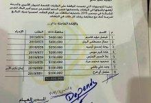 """Photo of مليون وسبعمائة ألف دولار مكافآت """"المرتزقة"""" في """"قناة الجزيرة"""" للإساءة للسعودية ورموزها وفبركة الأخبار"""