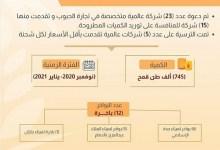 Photo of المؤسسة العامة للحبوب تنتهي من ترسية الدفعة الرابعة من القمح المستورد هذا العام