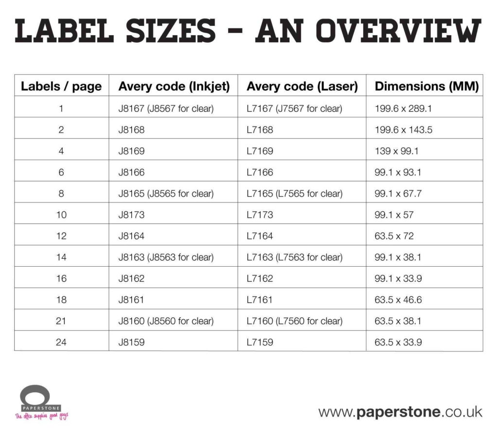 18 Labels Per Sheet Template and Labels Avery Labels All Sizes Templates Paperstone