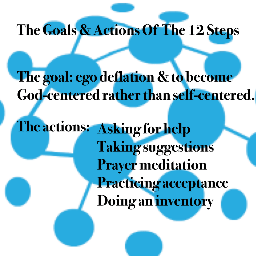 Aa 12 Step Worksheets and Summary Of Our Meeting This Week Emotional sobriety and Food