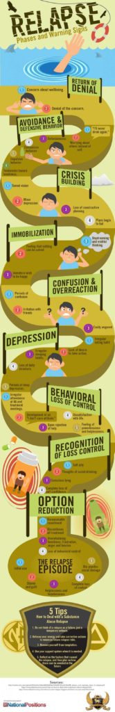 Addiction Recovery Plan Worksheet and 37 Best Relapse Prevention Images On Pinterest Relapse