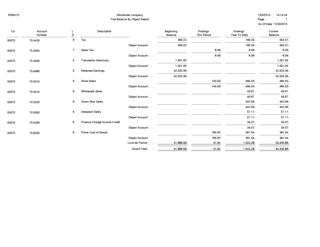 Adjusted Trial Balance Worksheet Template And Jd Edwards