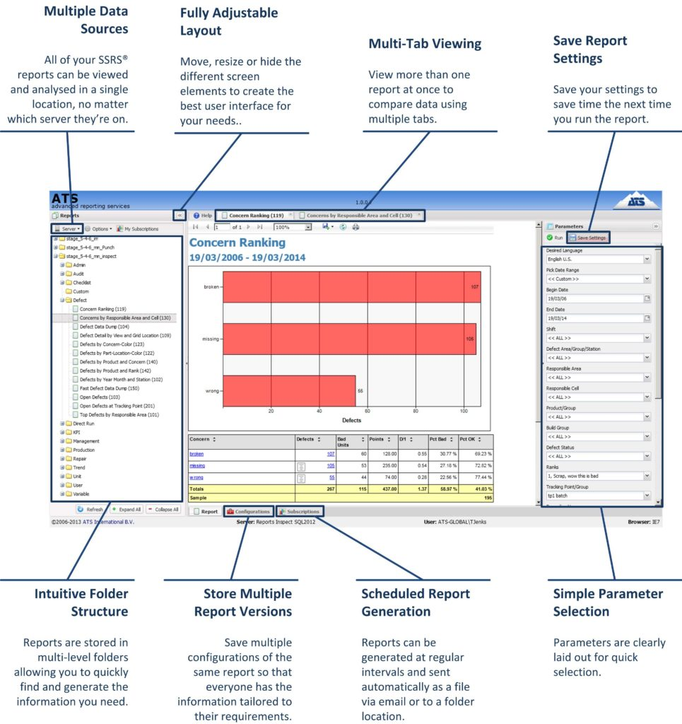 Advanced Ssrs Reports Examples and ats Advanced Reporting Services ats