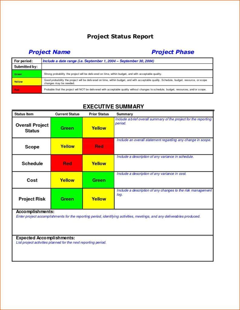 Agile Project Status Report Template and Agile Project Status Report Template asepag Spreadsheet