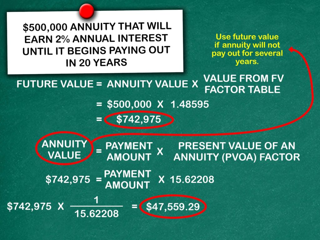 Annuity Worksheet and Present Value Of Annuity Equation Jennarocca