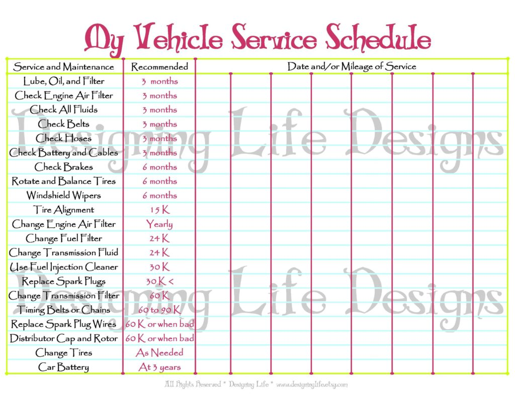 Auto Maintenance Schedule Spreadsheet and Car Maintenance Schedule Excel Yaruki Upfo