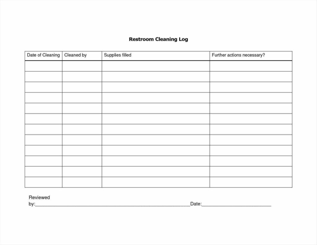 Bathroom Estimate Template and Bathroom Cleaning Checklist for Restaurants