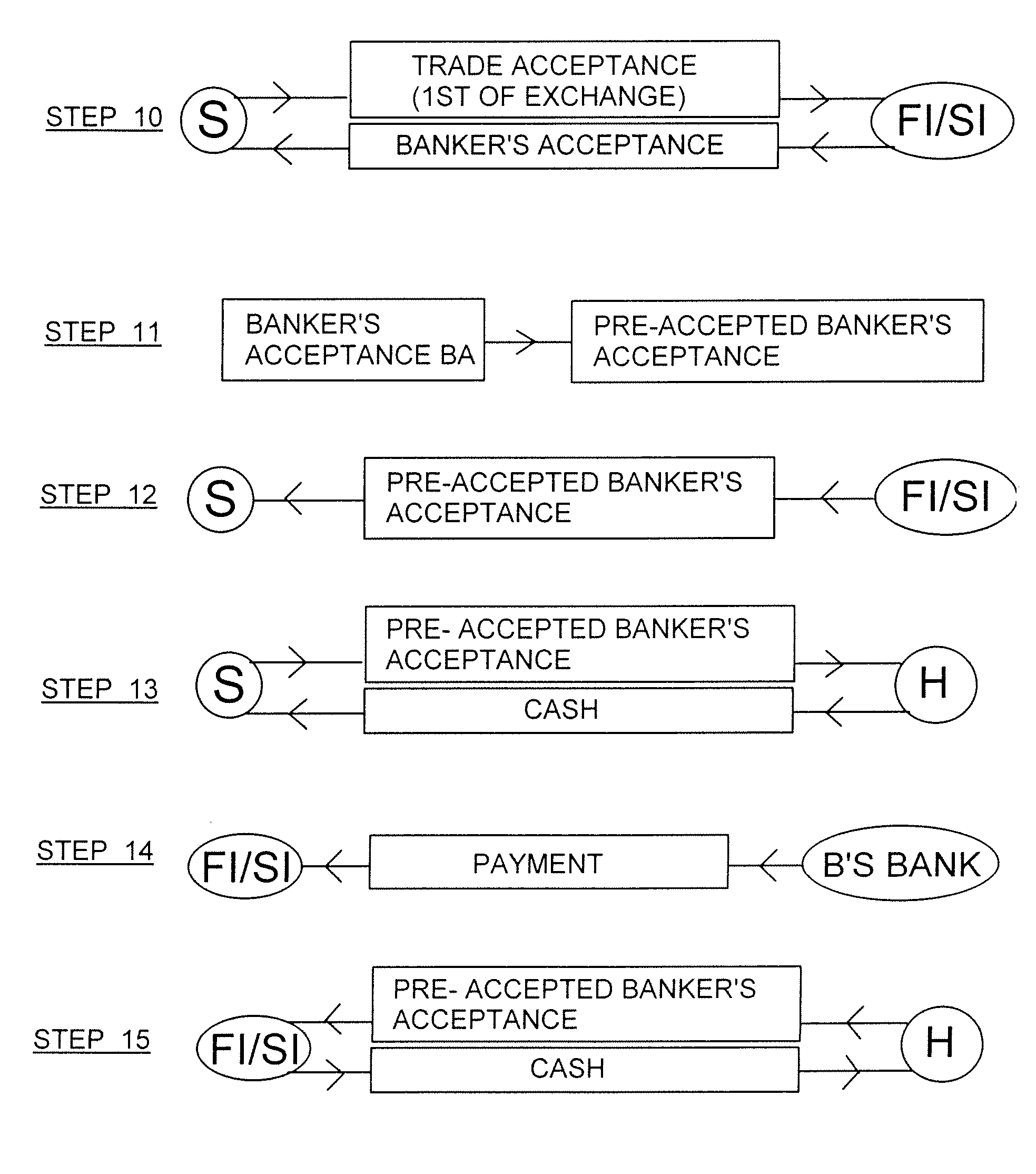 Bill Of Exchange Template and Patent Us Payment Method Employing A Bill Of Exchange