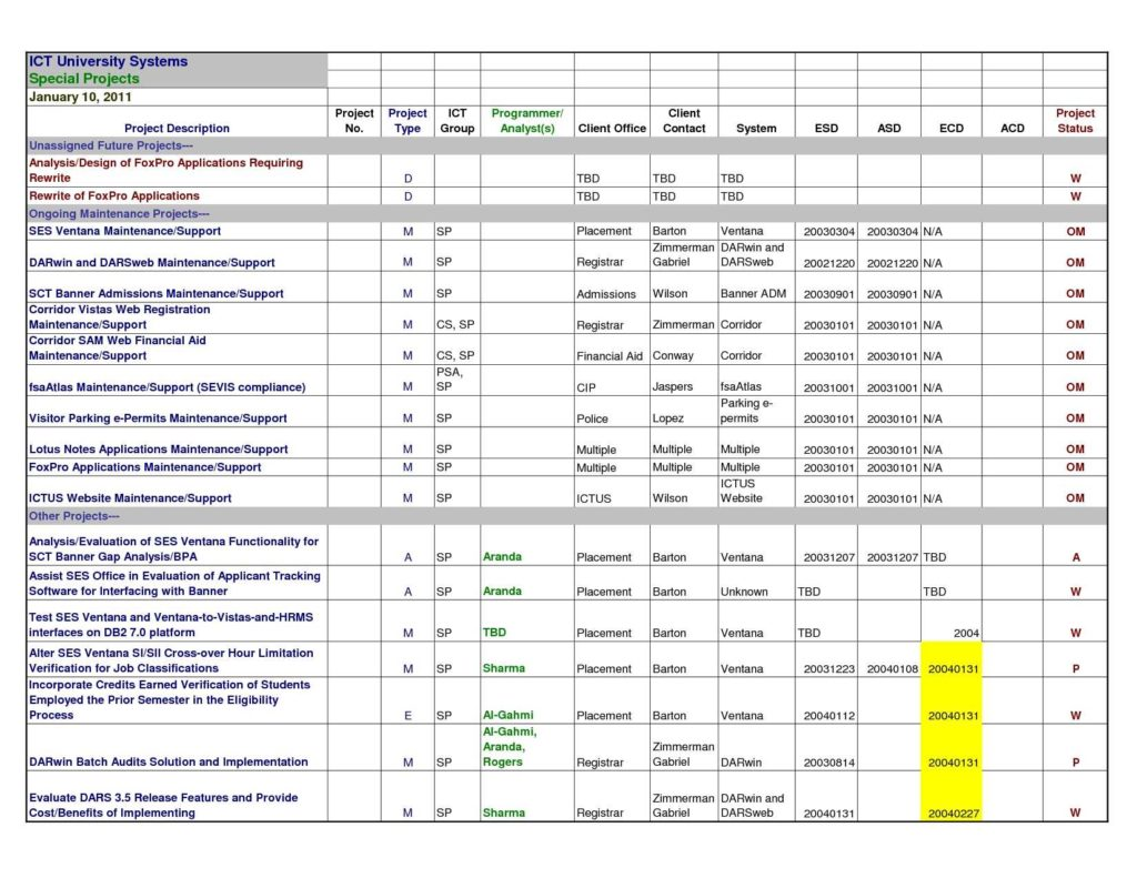 Bill Tracking Spreadsheet Template and Spreadsheet Template Recruitment Manager Excel Template Applicant