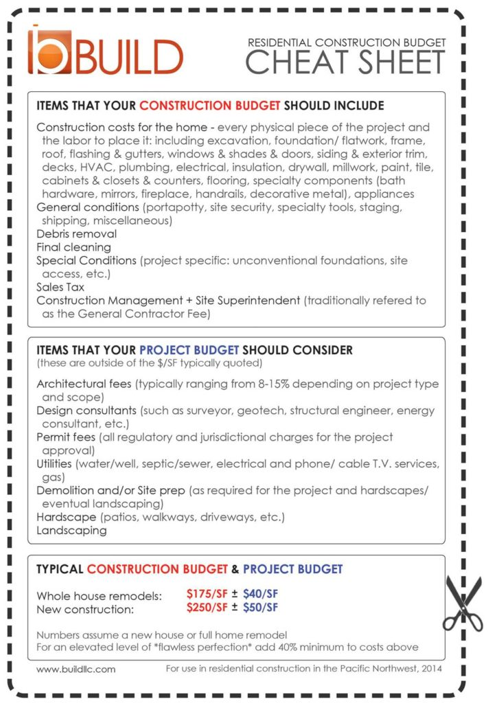 Building Cost Estimator Spreadsheet and Defining A Construction Bud the 2014 Cheat Sheet Build Blog