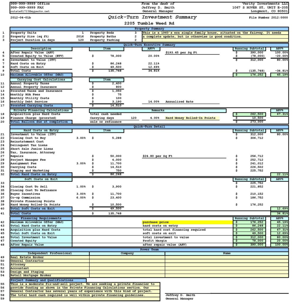 Business Cash Flow Spreadsheet and Rental Property Cash Flow Analysis Worksheet Greenpointer