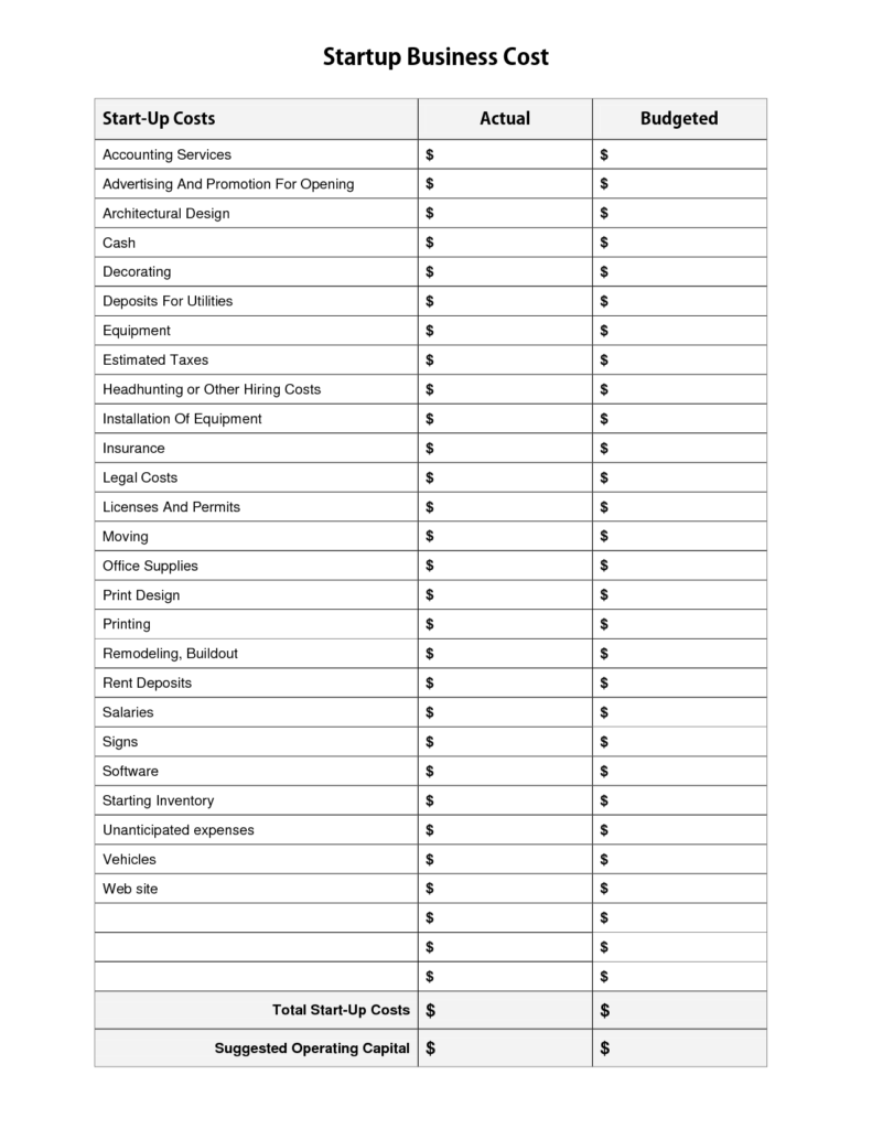 Business Start Up Costs Worksheet and 10 Best Images Of Starting A Business Worksheet Business
